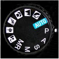 Camera mode dial show Program and Auto